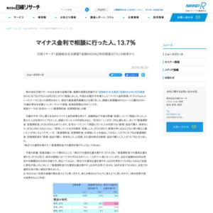 金融総合定点調査『金融RADAR』特別調査2016