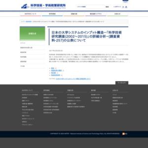 日本の大学システムのインプット構造-「科学技術研究調査(2002~2015)」の詳細分析-