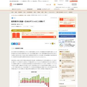経常黒字の消滅~日本はギリシャの二の舞か?