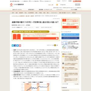 金融市場の動き(10月号)~円安第3波、過去2回との違いは?