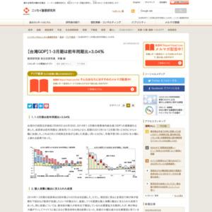 【台湾GDP】1-3月期は前年同期比+3.04%