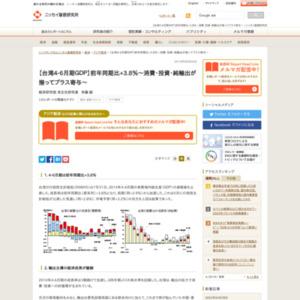 【台湾4-6月期GDP】前年同期比+3.8%~消費・投資・純輸出が揃ってプラス寄与~