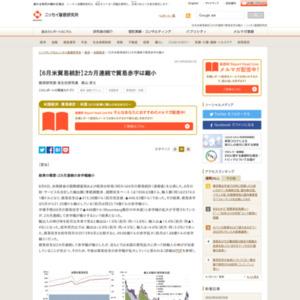 【6月米貿易統計】2カ月連続で貿易赤字は縮小