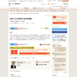 図表でみる中国経済(経済規模編)