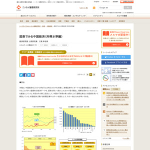 図表でみる中国経済(所得水準編)
