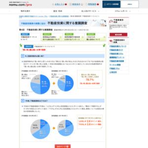 不動産投資に関する意識調査(第4回)