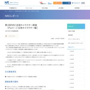 第3回NRC全国キャラクター調査【Part1:ご当地キャラクター編】