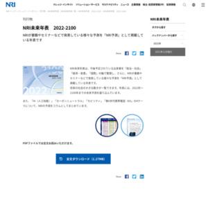 NRI未来年表2015-2065