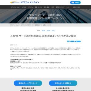 NPSベンチマーク調査【転職エージェント】