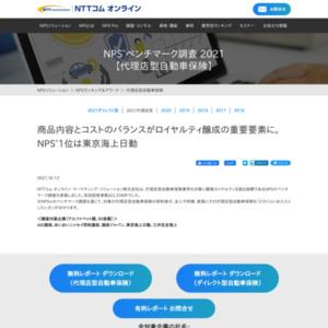 NPSベンチマーク調査【自動車保険】