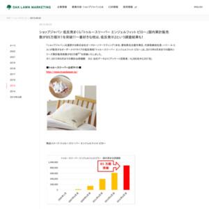 今お使いの枕の素材に関するアンケート