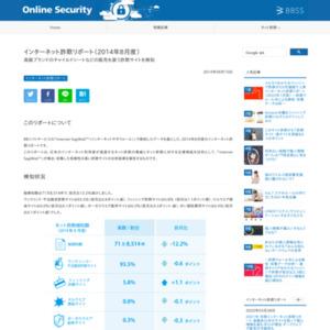 インターネット詐欺リポート(2014年8月度)