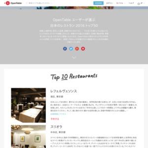 OpenTable ユーザーが選ぶ国内レストラントップ50