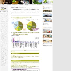 ミセスへの「二世帯住宅の暮らし方」アンケート調査