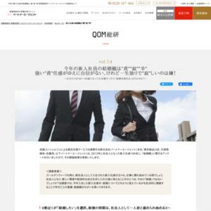 2012年に社会人となった新入社員184名に「結婚観」に関するアンケート