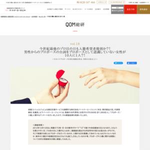 「プロポーズ/入籍」に関するアンケート