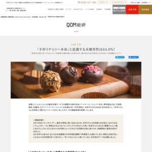 「手作りチョコと手料理」に関するアンケート
