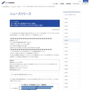 「クルマの購入」に関するアンケート