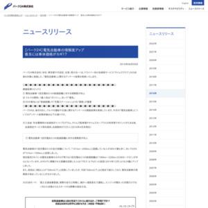 「電気自動車」に関するアンケート