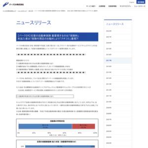 「任意の自動車保険」についてのアンケート