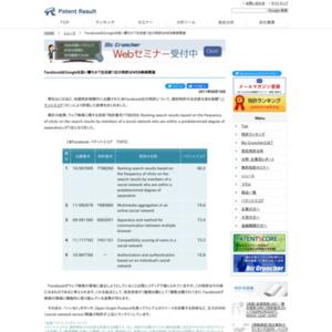 FacebookはGoogleを狙い撃ちか?注目度1位の特許はWEB検索関連