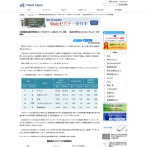 放射線検出器関連技術 特許総合力ランキング