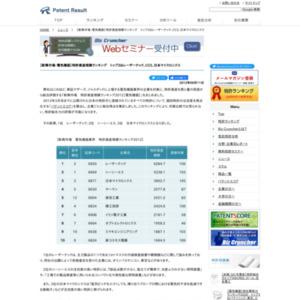 新興市場上場企業、【電気機器】業界の特許総合力1位はレーザーテック、CCS、日本マイクロニクス