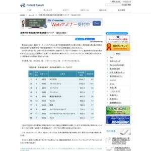 新興市場上場企業、【情報通信】業界の特許総合力1位はACCESS
