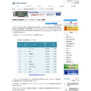 【電気機器】特許資産規模ランキング、トップ3はパナソニック、東芝、三菱電機
