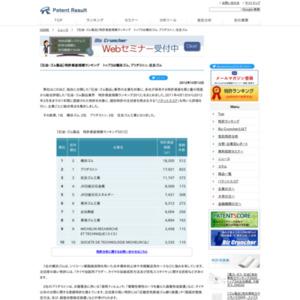 【石油・ゴム製品】特許資産規模ランキング、トップ3は横浜ゴム、ブリヂストン、住友ゴム工業
