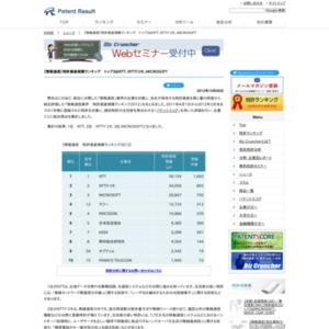 【情報通信】特許資産規模ランキング、トップ3はNTT、NTTドコモ、MICROSOFT