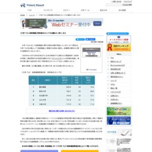 大学・TLO「診断機器」技術の特許総合力ランキング~トップ3は慶応、東大、名大