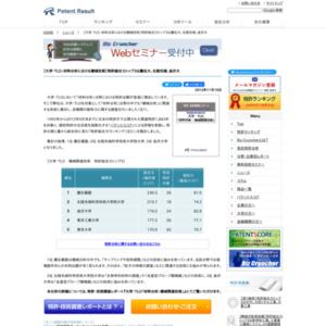 大学・TLO「材料分析:機械」技術の特許総合力ランキング ~トップは慶応義塾