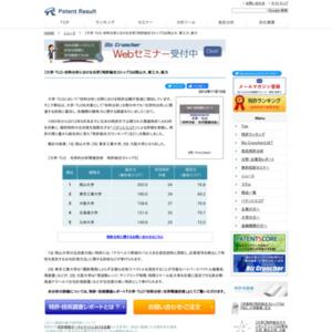 大学・TLO「材料分析:光学関連技術」の特許総合力ランキング~トップは岡山