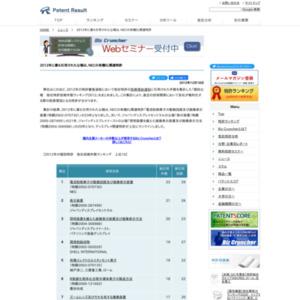 2012年に最も引用された公報は、NECの有機EL関連特許