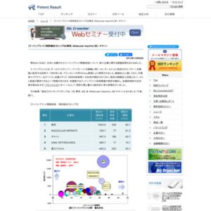 ナノインプリント、特許総合力トップ3は東芝、米・Molecular Imprints、キヤノン