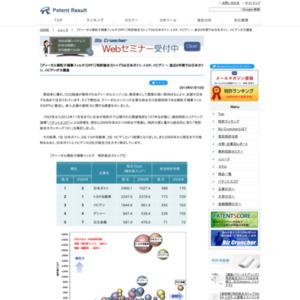 ディーゼル微粒子捕集フィルタ関連技術 特許総合力ランキング トップ3は日本ガイシ、トヨタ自動車、イビデン