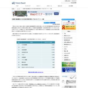 【自動車・輸送機器業界】2012年の被引用特許件数トップ3はトヨタ自動車、デンソー、日産自動車