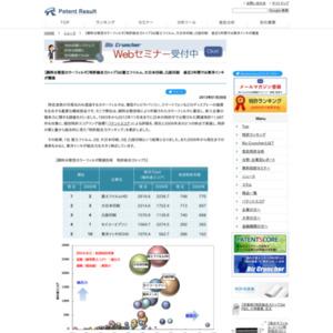 顔料分散型カラーフィルタ 特許総合力ランキング、トップ3は富士フイルム、大日本印刷、凸版印刷