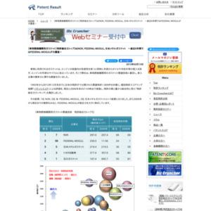 車両燃焼機関用ガスケット関連技術 特許総合力ランキングトップ3はNOK、FEDERAL-MOGUL、日本メタルガスケット