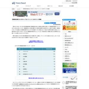 2012年の情報提供回数トップ3はパナソニック、SANKYO、大王製紙