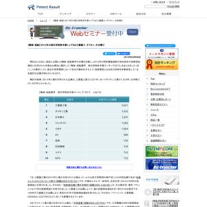 【機械・造船業界】2012年の被引用特許件数トップ3は三菱重工、ダイキン、日本精工