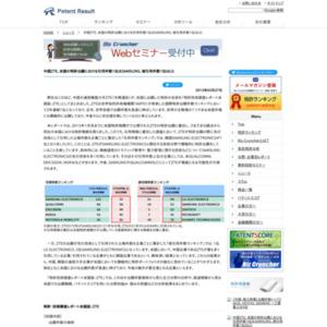 中国ZTE、米国の特許出願における引用件数1位はSAMSUNG、被引用件数1位はLG