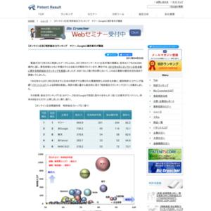 オンライン広告関連技術 特許総合力ランキング、ヤフー、Googleに続き楽天が躍進