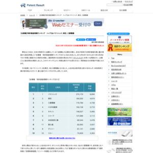 【全業種】特許資産規模ランキング、トップ3はパナソニック、東芝、三菱電機
