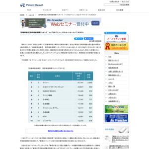 【自動車部品】特許資産規模ランキング、トップ3はデンソー、日立オートモーティブ、BOSCH