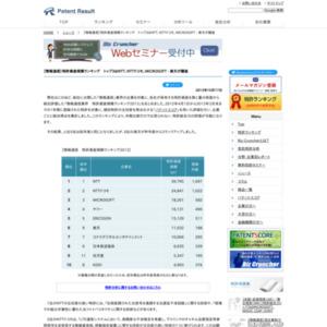 【情報通信】特許資産規模ランキング、トップ3はNTT、NTTドコモ、MICROSOFT - 楽天が躍進