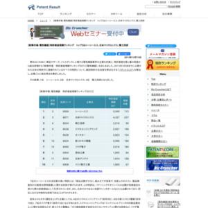 新興市場上場企業【電気機器】業界 特許資産規模ランキング、トップ3はシーシーエス、日本マイクロニクス、精工技研