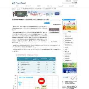 魚介類用飼料関連技術、特許総合力トップ3は日本水産(ニッスイ)、水産総合研究センター、林原