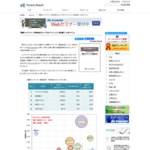 電解コンデンサー関連技術、特許総合力トップ3はパナソニック、昭和電工、日本ケミコン